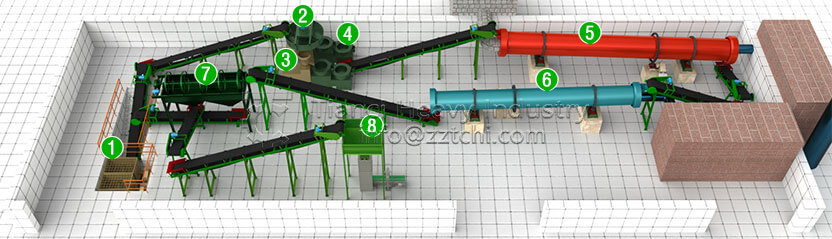 Flat-die Granulator Production Line