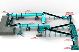 Advanced New Type Organic Fertilizer Production Line with Energy-saving