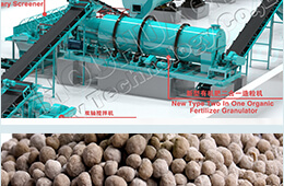 China Leading Bio -Organic Fertilizer Equipment Manufacturing plant-tianci