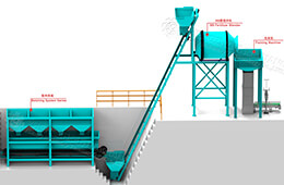10,000 Tons/Year BB Fertilizer Production Line